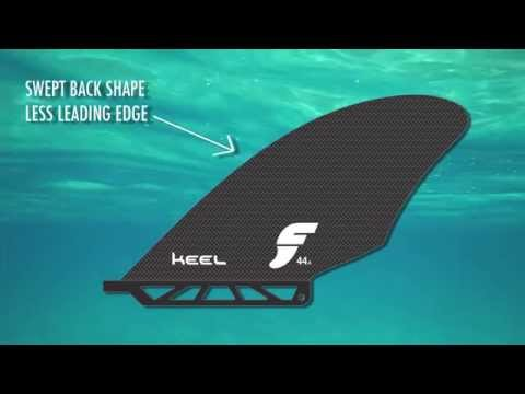 Futures SUP | Keel