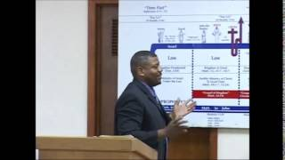 04 25 2010 The Resurrection of the Church Pt1 - Acts 19-20