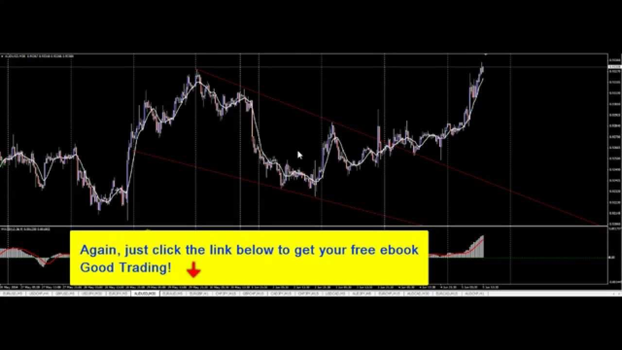 Forex trading ebook