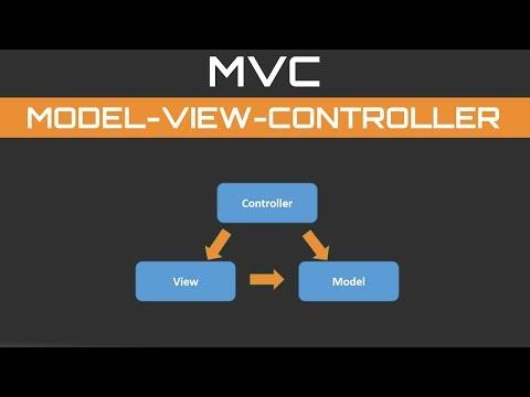 O que é MVC? Aprenda MVC de MANEIRA FÁCIL