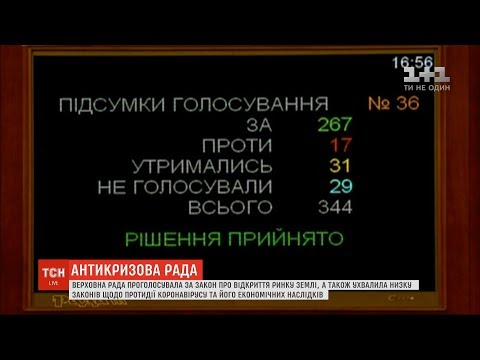 Верховна Рада проголосувала