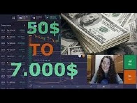 Stock option strategy software