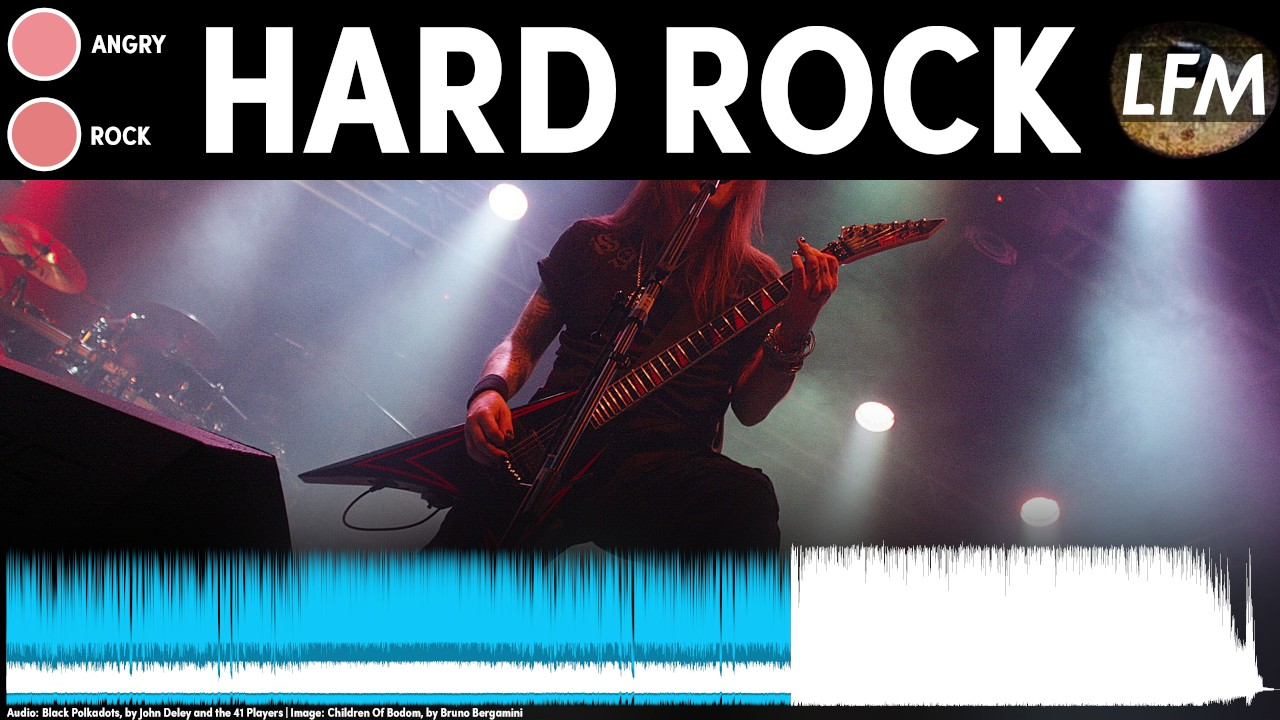 HARD METAL ROCK Background Instrumental | Royalty Free Music