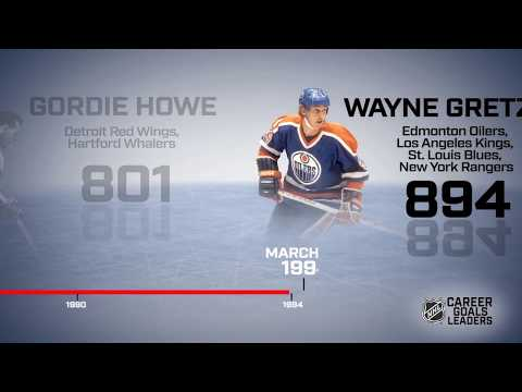 Take a look at the NHL's career goals leaders