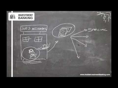 Banking Resumes Samples
