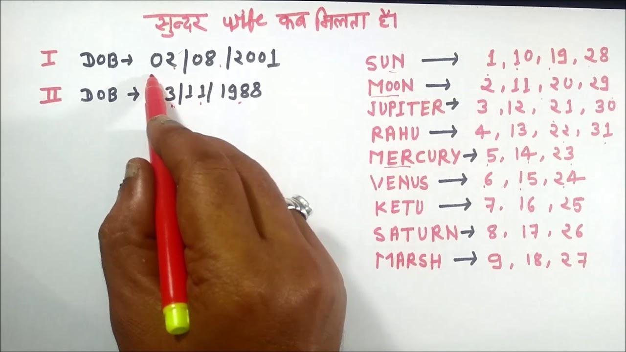 Birth of Date से जाने आपकी wife कैसी होगी, Numerology calculation method