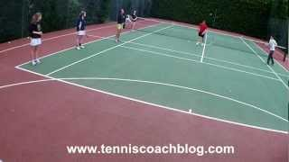Tennis agility & speed exercises for groups - with Karl Stowell