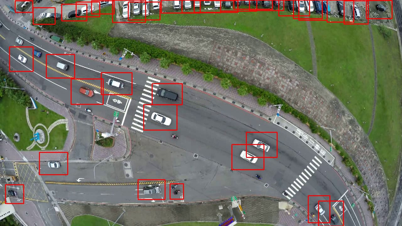 Vehicle Detection From Aerial Images Using Deep Learning