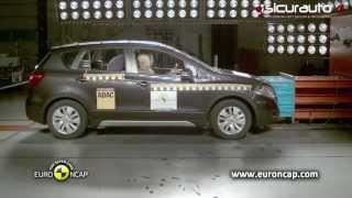 видео Краш тест Suzuki SX4 2013. Пять звезд.