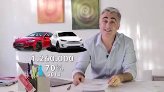 Los autos más vendidos del mundo - Informe - Matías Antico - TN Autos