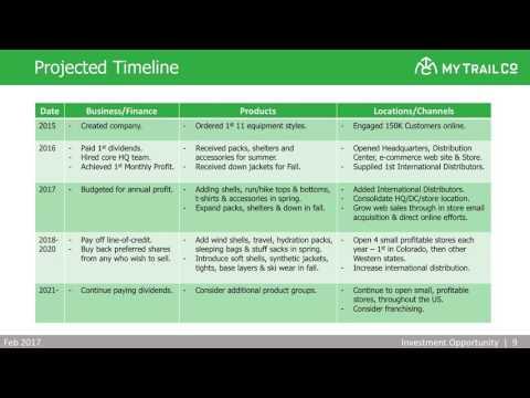 2017 Investor Presentation