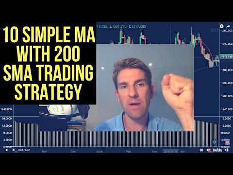 10 SMA With 200 SMA Forex Trading Strategy 💡