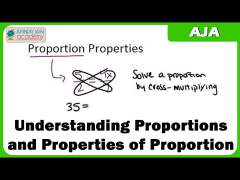 Understanding Proportions and Properties of Proportion