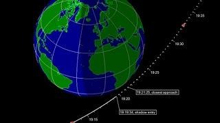 Un Asteroide Muy Peligroso se acerca en Marzo de 2016