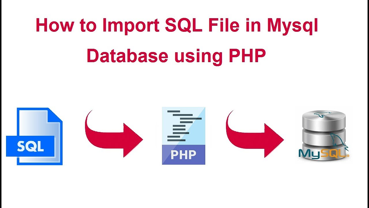 How to Import SQL File in Mysql Database using PHP   Webslesson