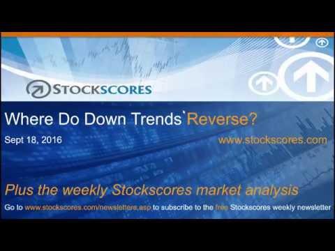 Where Do Down Trends Reverse - MM for Sept 18 2016