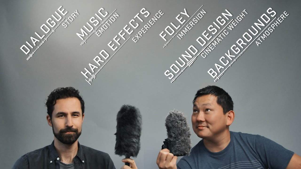 What Every FilmMaker Needs to Know About Audio & Sound Design