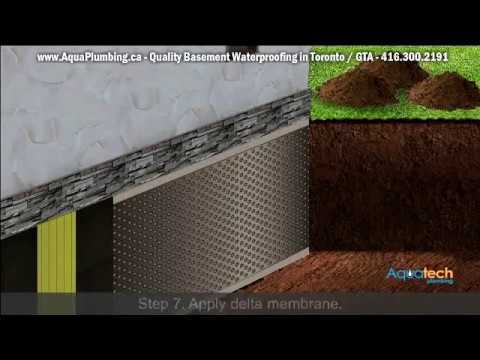 Exterior Waterproofing | 416-300-2191 | Aquatech Waterproofing