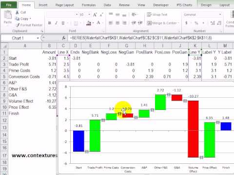 Excel waterfall chart utility youtube excel waterfall chart utility ccuart Image collections
