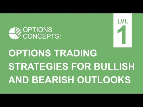Webinar: Options Exchange Strategy Session
