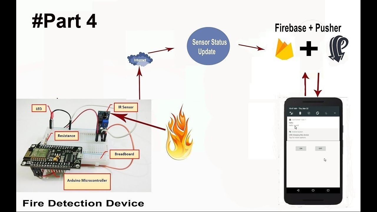 IOT with Firebase : Sensor Alert Push Notification to Android App Using FCM  & PUSHER #PART4