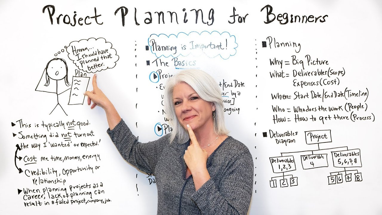 Project Planning for Beginners – Project Management Training
