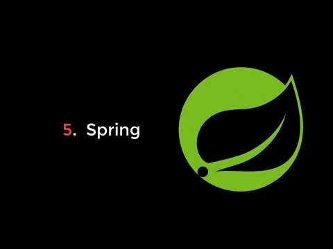 Top 10 Web Frameworks of 2019