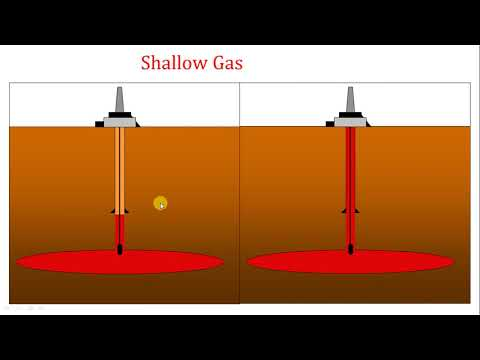 16. IWCF:  Top Hole Drilling And Questions
