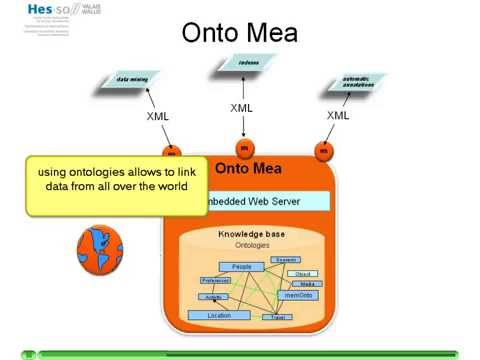 OntoMea - A Semantic Knowledge Base Engine (2007 demo)