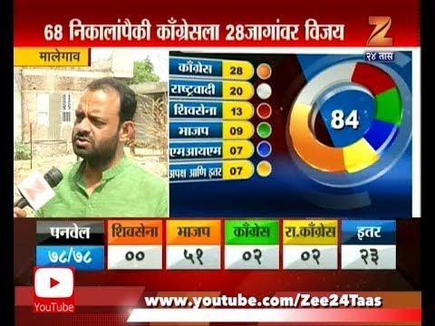 Malegaon | Congress Mla | Asif Shaik On Win In Malegaon Mahapalika