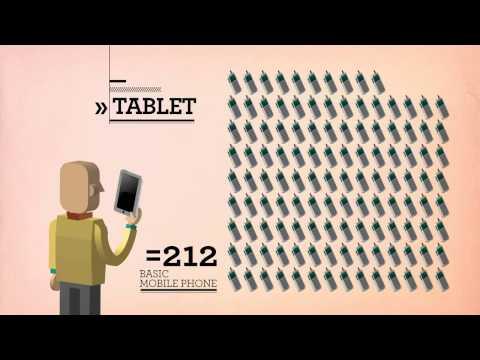 «Цифровая жизнь: сегодня и завтра»