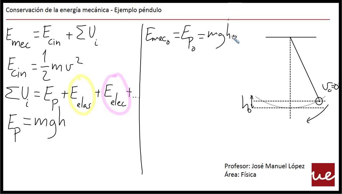 a87dccb23df Aula UE - Cómo se calcula la energía mecánica de un péndulo - YouTube