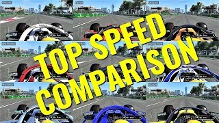 What Is The Fastest F1 2019 Car? Top Speed Test (MPH/KPH