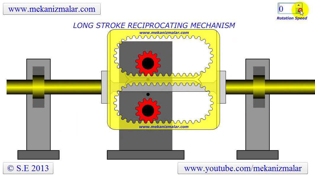 Reciprocating Gear Mechanism : Long stroke reciprocating mechanism youtube
