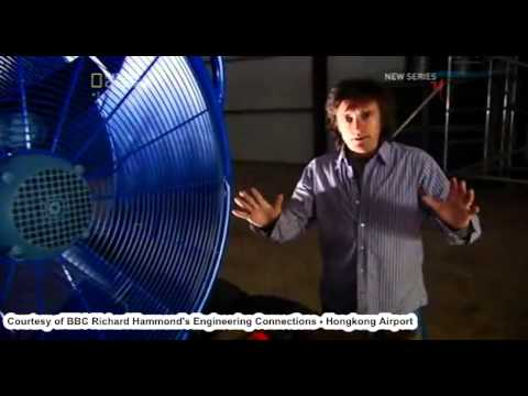 Smart Wind Detector Using Doppler's Law at Hongkong Airport Base