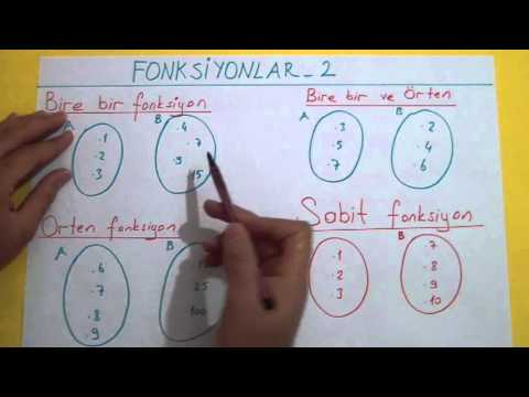 Fonksiyonlar 2 Şenol Hoca Matematik