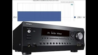 Integra DRX-4.2 9.2CH HDBaseT Receiver Bench Test Results