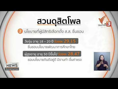 11 ก.พ. 62 #จับตาฯ โพลชี้ไม่มีนายกฯ เก่ง #ThaiPBS