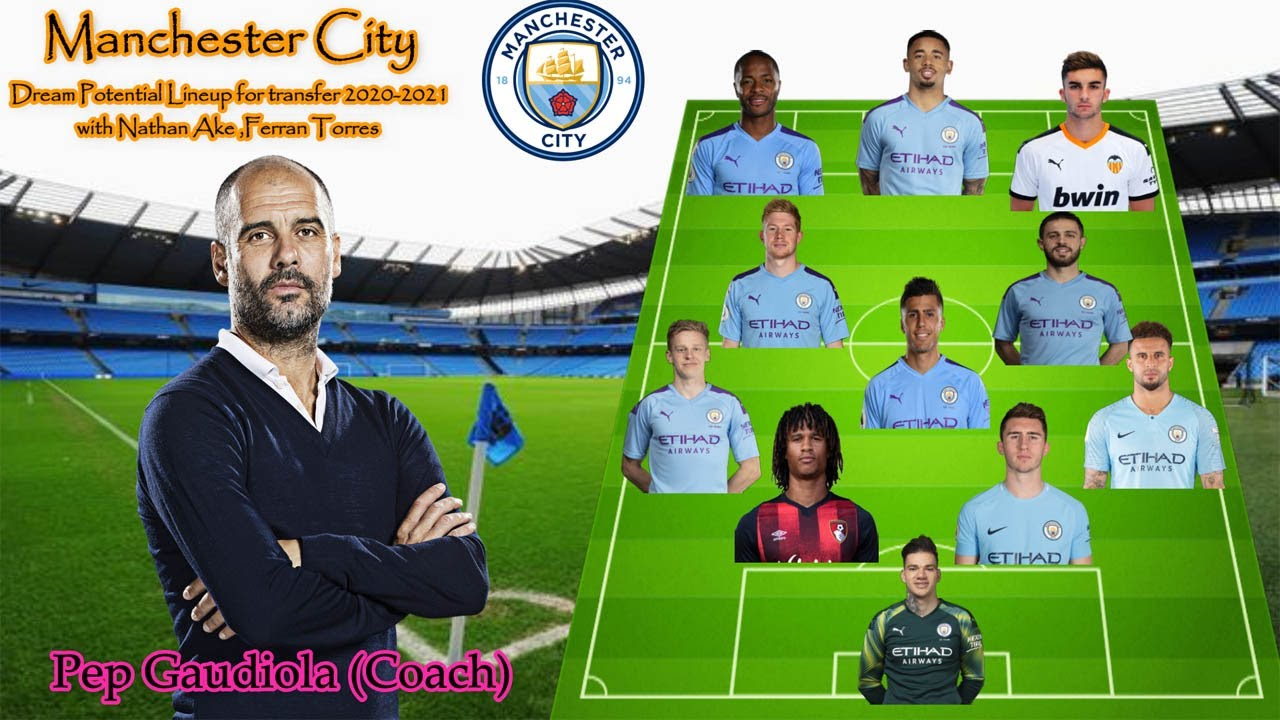 Manchester City Dream Potential Lineup For Transfer 2020 2021 With Nathan Ake And Ferran Torres Youtube