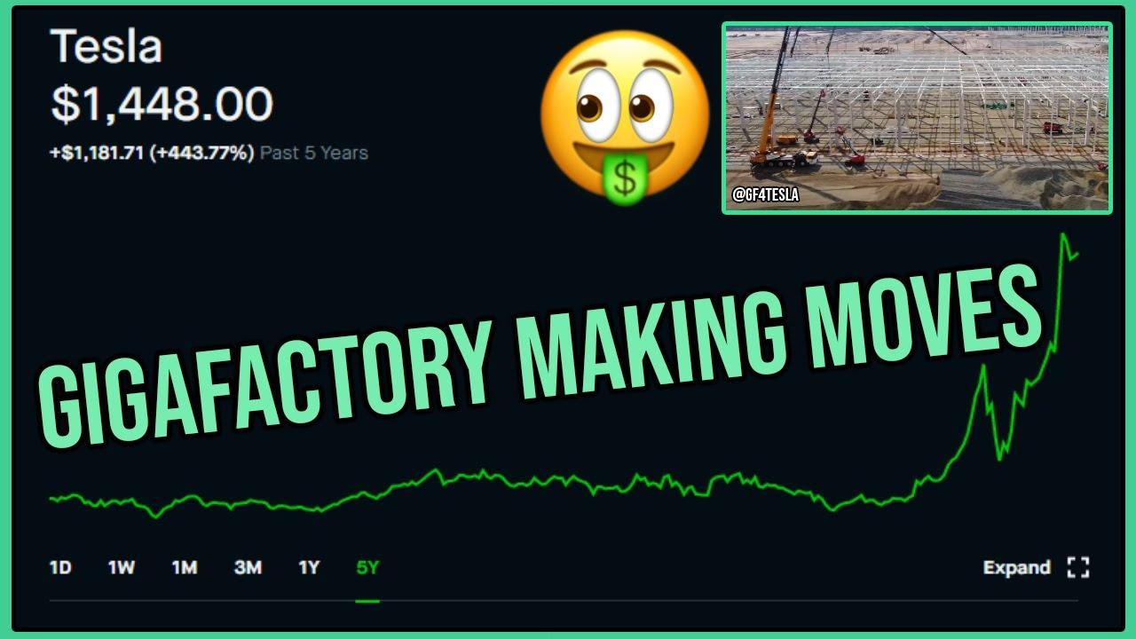 Tesla Gigafactory is Making Big Moves👀 - Robinhood Investing   Tesla Stock News & Analysis (TSLA)