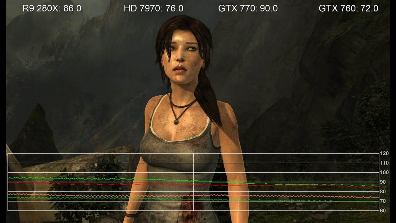 Radeon R9 280X review • Eurogamer net