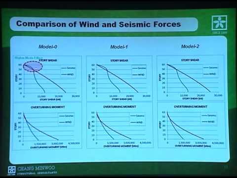 "CTBUH 2011 Seoul Conference - Taejin Kim, ""Seismic Behavior of Twisted Diagrid Prototype Models"""