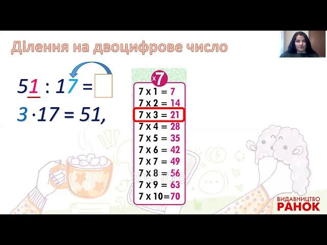 3 клас. Математика. Ділення на двоцифрове число