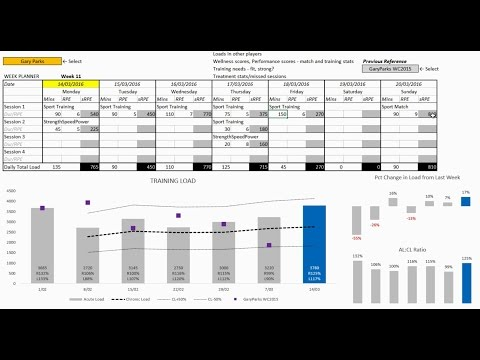 EAF#75C - Making Sense of Training Load Calculations and Applying the Data