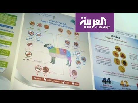 تفاعلكم: الصوت يدل السعوديين على غذائهم ودوائهم  - نشر قبل 2 ساعة