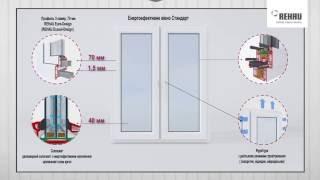 Энергосберегающие окна REHAU. Как выбрать окна для частного дома(Узнайте подробнее, как сэкономить на отоплении благодаря замене старых деревянных окон на энергосберегающ..., 2016-04-21T16:30:01.000Z)