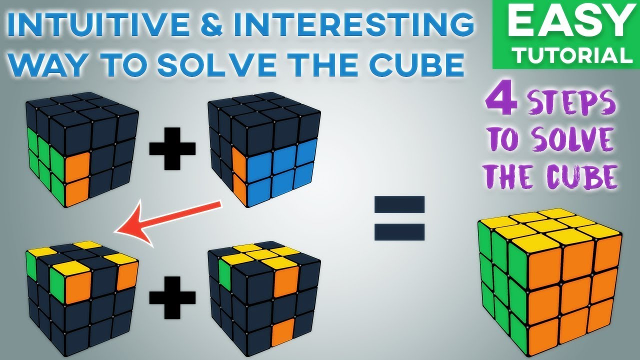 Simple cube the pdf solution to rubiks