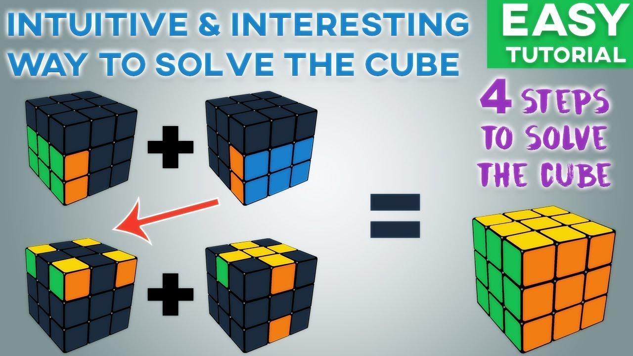 Speedsolving The Cube Pdf