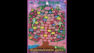 Презентация  трансформационной игры «Путешествие души»