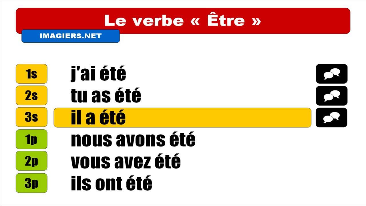 Lezione di francese = Verbo = essere - YouTube
